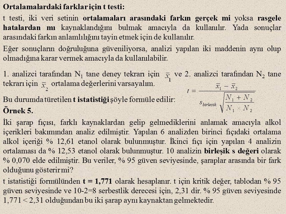 Ortalamalardaki farklar için t testi: t testi, iki veri setinin ortalamaları arasındaki farkın gerçek mi yoksa rasgele hatalardan mı kaynaklandığını bulmak amacıyla da kullanılır.