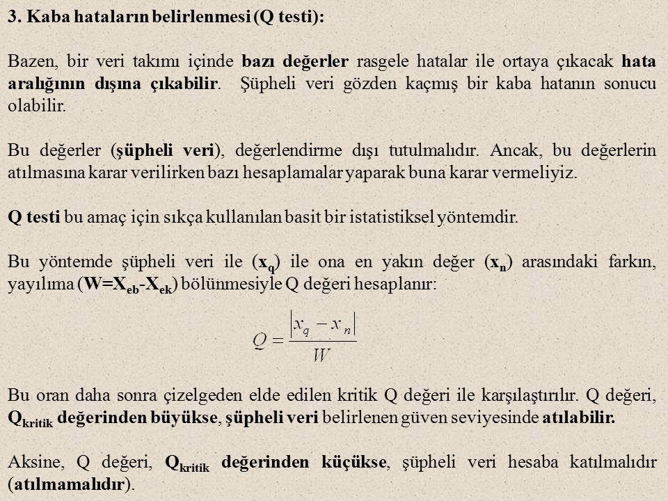 3. Kaba hataların belirlenmesi (Q testi): Bazen, bir veri takımı içinde bazı değerler rasgele hatalar ile ortaya çıkacak hata aralığının dışına çıkabi