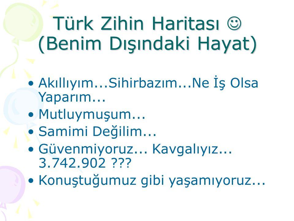Türk Zihin Haritası (Benim Dışındaki Hayat) Akıllıyım...Sihirbazım...Ne İş Olsa Yaparım... Mutluymuşum... Samimi Değilim... Güvenmiyoruz... Kavgalıyız