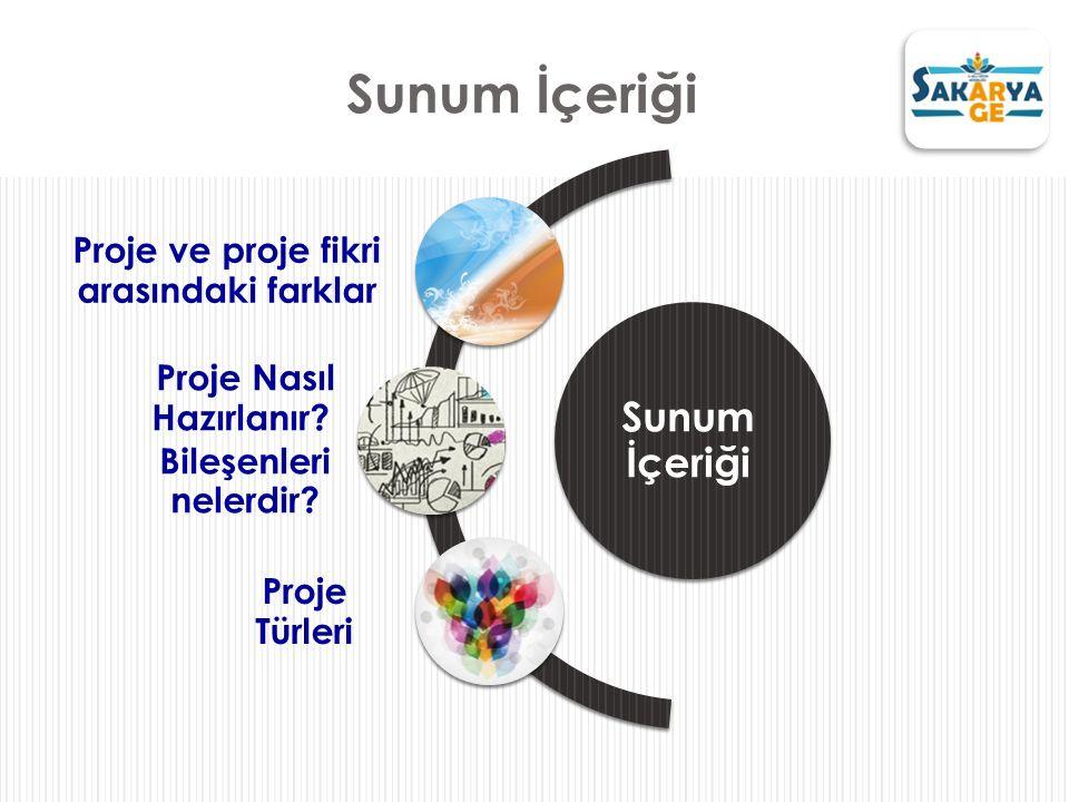 Proje Fikri ve Proje arasındaki FARK!.Proje Fikri ve Proje arasındaki FARK!.