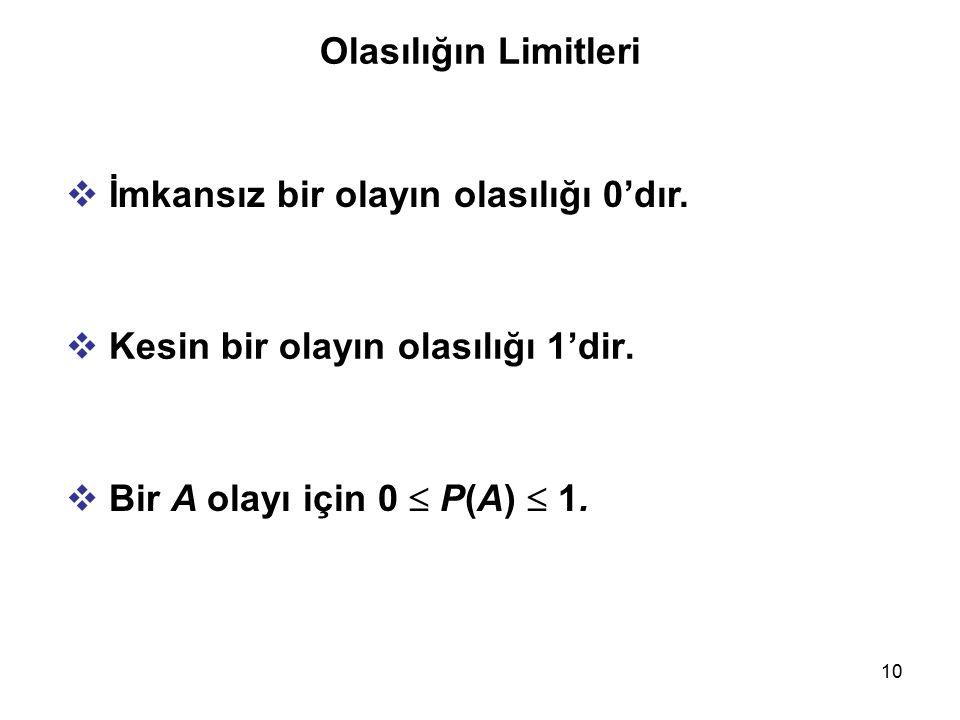 10 Olasılığın Limitleri  Kesin bir olayın olasılığı 1'dir.