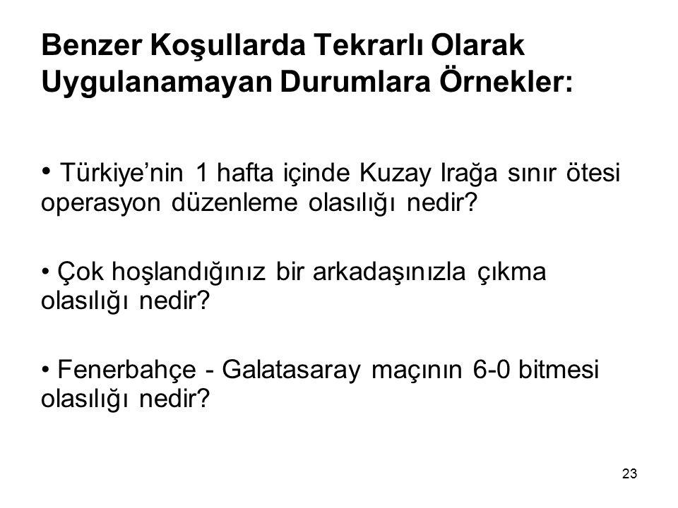 23 Benzer Koşullarda Tekrarlı Olarak Uygulanamayan Durumlara Örnekler: Türkiye'nin 1 hafta içinde Kuzay Irağa sınır ötesi operasyon düzenleme olasılığı nedir.