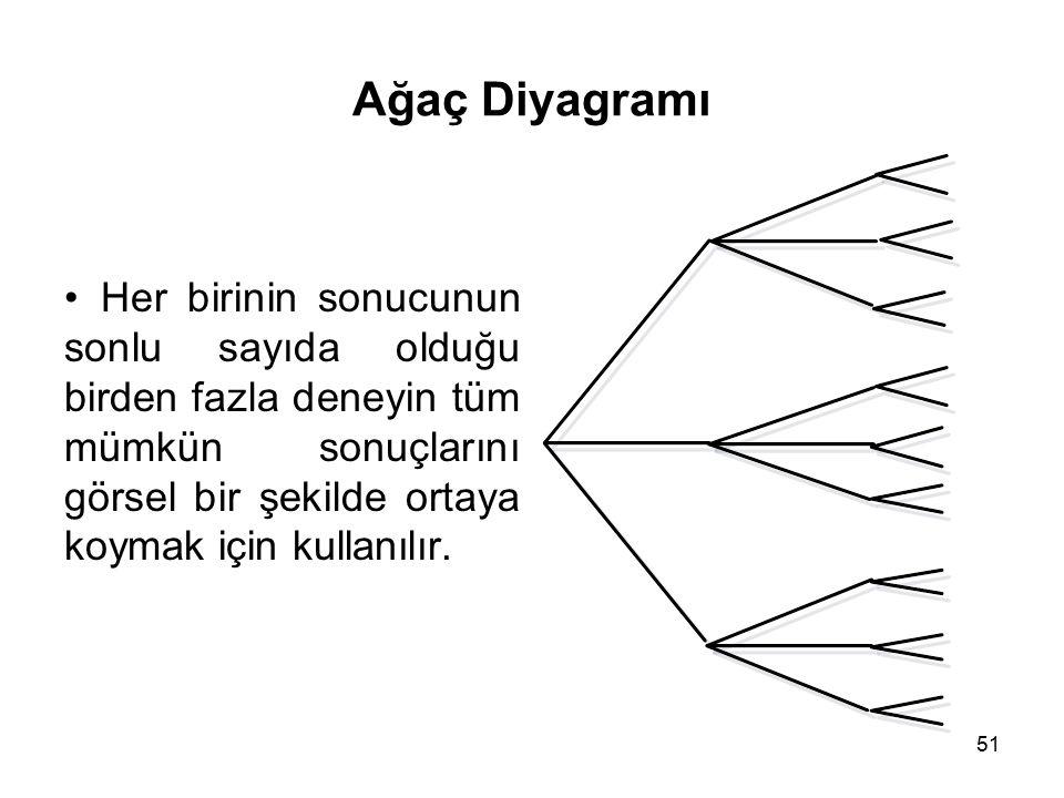 51 Ağaç Diyagramı Her birinin sonucunun sonlu sayıda olduğu birden fazla deneyin tüm mümkün sonuçlarını görsel bir şekilde ortaya koymak için kullanılır.