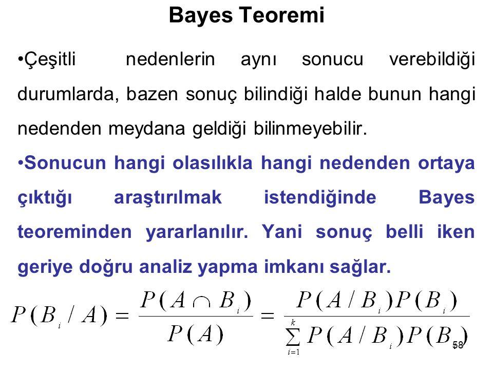 58 Bayes Teoremi Çeşitli nedenlerin aynı sonucu verebildiği durumlarda, bazen sonuç bilindiği halde bunun hangi nedenden meydana geldiği bilinmeyebilir.