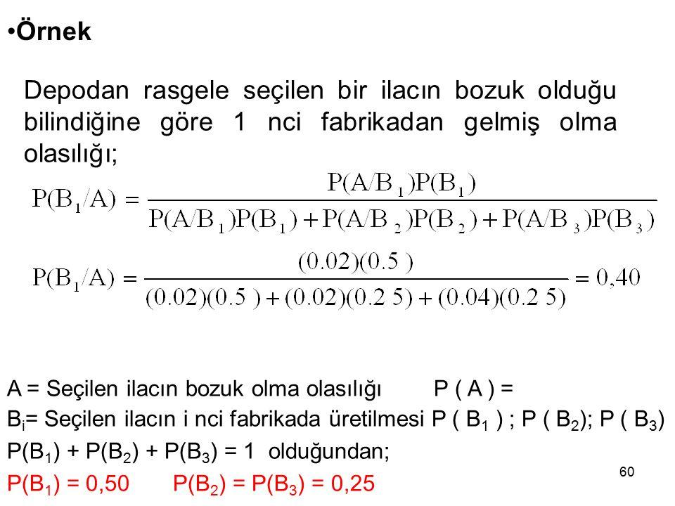 60 Depodan rasgele seçilen bir ilacın bozuk olduğu bilindiğine göre 1 nci fabrikadan gelmiş olma olasılığı; A = Seçilen ilacın bozuk olma olasılığı P ( A ) = B i = Seçilen ilacın i nci fabrikada üretilmesi P ( B 1 ) ; P ( B 2 ); P ( B 3 ) P(B 1 ) + P(B 2 ) + P(B 3 ) = 1 olduğundan; P(B 1 ) = 0,50 P(B 2 ) = P(B 3 ) = 0,25 Örnek