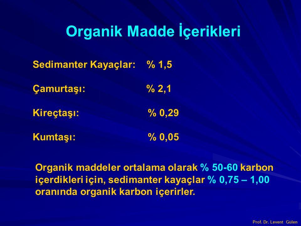 Prof. Dr. Levent Gülen Organik Madde İçerikleri Sedimanter Kayaçlar: % 1,5 Çamurtaşı: % 2,1 Kireçtaşı: % 0,29 Kumtaşı: % 0,05 Organik maddeler ortalam