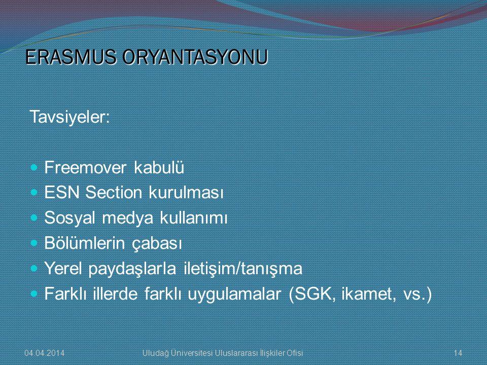 ERASMUS ORYANTASYONU Tavsiyeler: Freemover kabulü ESN Section kurulması Sosyal medya kullanımı Bölümlerin çabası Yerel paydaşlarla iletişim/tanışma Fa