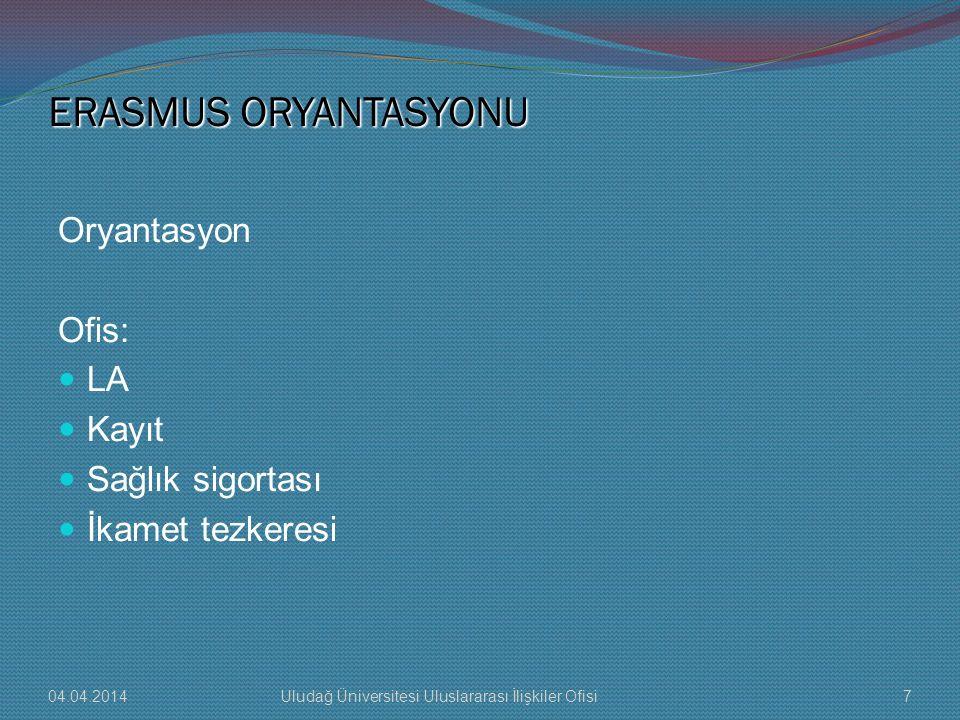 ERASMUS ORYANTASYONU Oryantasyon ESN: Kampüs turu Şehir turu Müze kart ESN card Etkinlikler Geziler 04.04.20148Uludağ Üniversitesi Uluslararası İlişkiler Ofisi