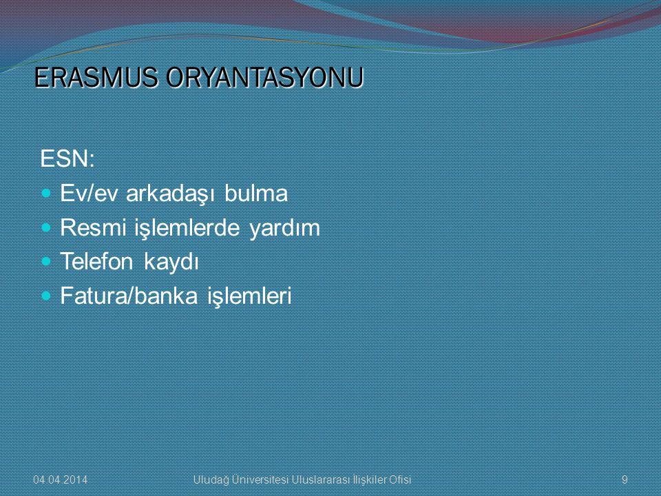 ERASMUS ORYANTASYONU ESN: Ev/ev arkadaşı bulma Resmi işlemlerde yardım Telefon kaydı Fatura/banka işlemleri 04.04.20149Uludağ Üniversitesi Uluslararas
