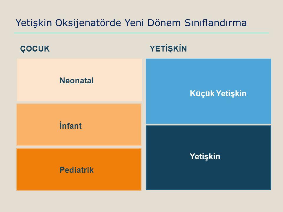 Yetişkin Oksijenatörde Yeni Dönem Sınıflandırma ÇOCUKYETİŞKİN Neonatal İnfant Pediatrik Yetişkin Küçük Yetişkin