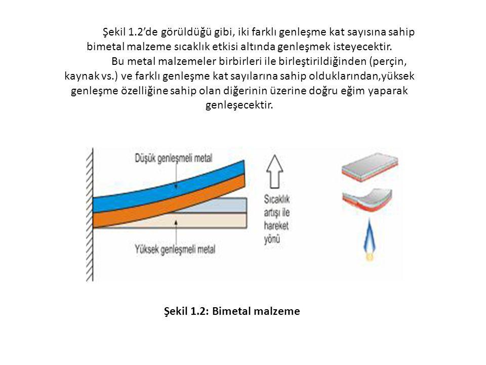 Şekil 1.2'de görüldüğü gibi, iki farklı genleşme kat sayısına sahip bimetal malzeme sıcaklık etkisi altında genleşmek isteyecektir. Bu metal malzemele