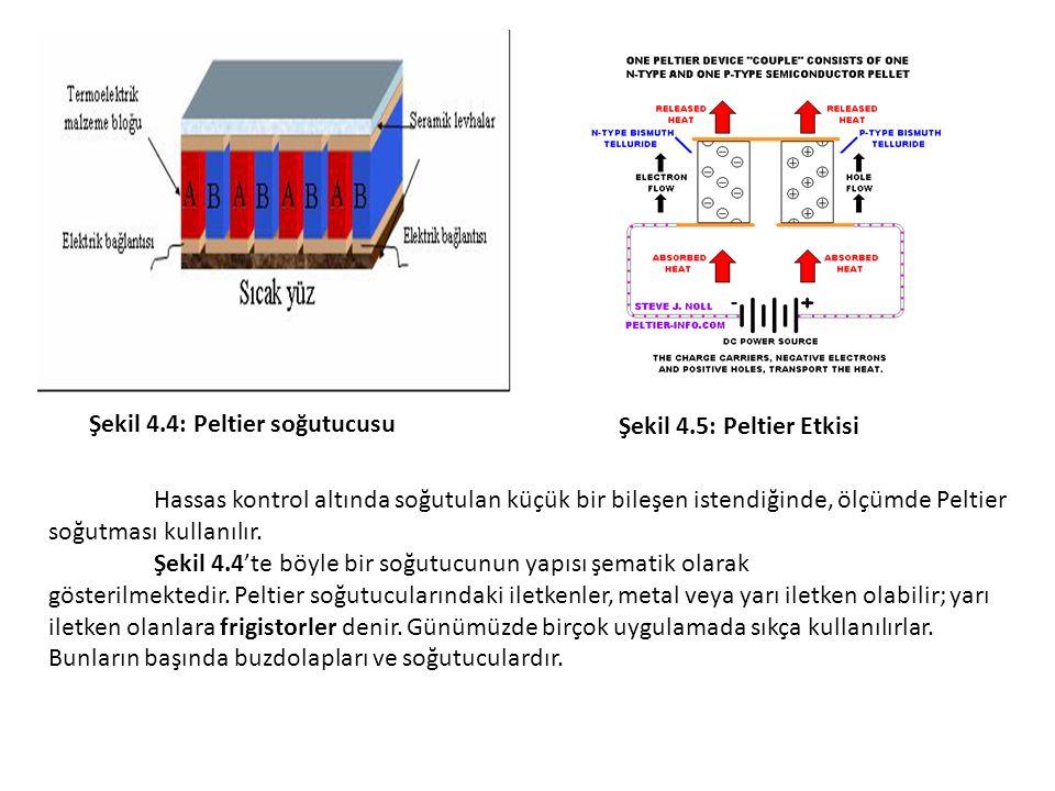 Şekil 4.4: Peltier soğutucusu Şekil 4.5: Peltier Etkisi Hassas kontrol altında soğutulan küçük bir bileşen istendiğinde, ölçümde Peltier soğutması kul