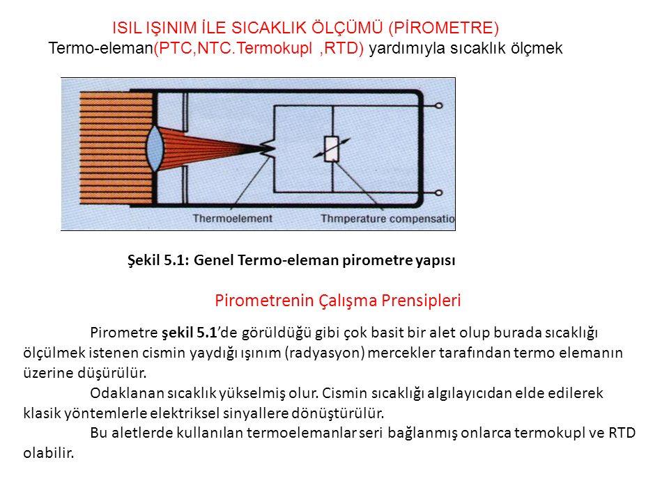 Pirometrenin Çalışma Prensipleri Şekil 5.1: Genel Termo-eleman pirometre yapısı Pirometre şekil 5.1'de görüldüğü gibi çok basit bir alet olup burada s