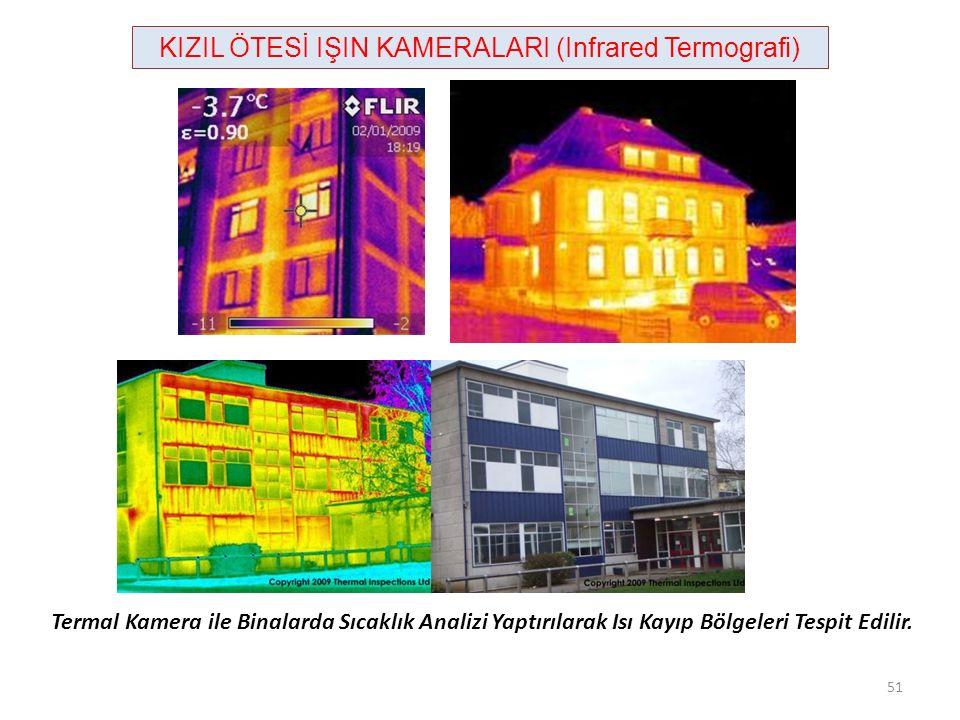 KIZIL ÖTESİ IŞIN KAMERALARI (Infrared Termografi) Termal Kamera ile Binalarda Sıcaklık Analizi Yaptırılarak Isı Kayıp Bölgeleri Tespit Edilir. 51