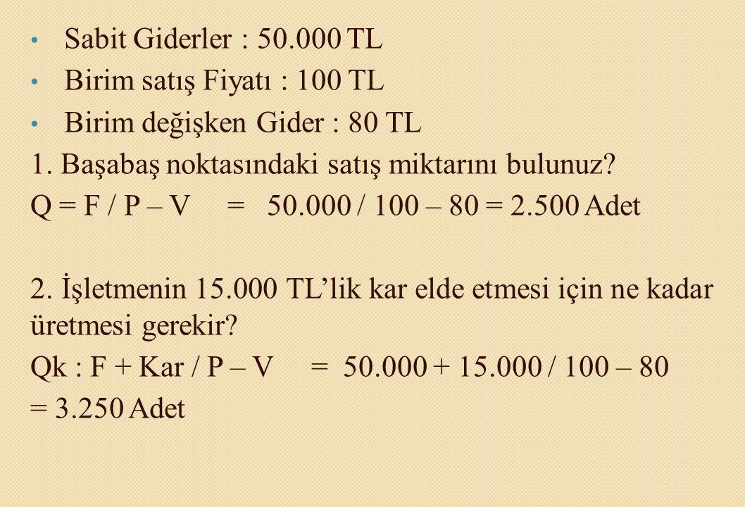 Sabit Giderler : 50.000 TL Birim satış Fiyatı : 100 TL Birim değişken Gider : 80 TL 1. Başabaş noktasındaki satış miktarını bulunuz? Q = F / P – V = 5