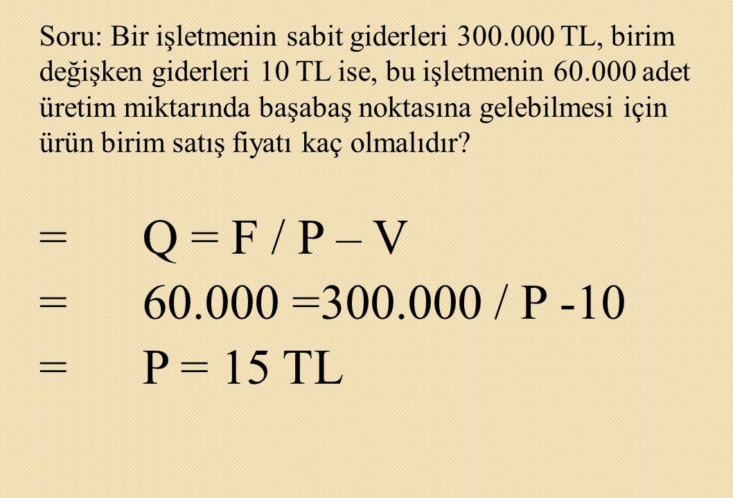Soru: Bir işletmenin sabit giderleri 300.000 TL, birim değişken giderleri 10 TL ise, bu işletmenin 60.000 adet üretim miktarında başabaş noktasına gel