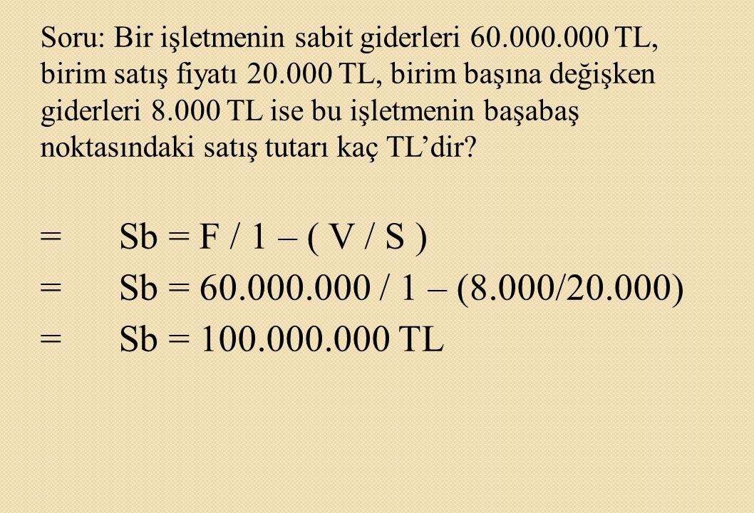 Soru: Bir işletmenin sabit giderleri 60.000.000 TL, birim satış fiyatı 20.000 TL, birim başına değişken giderleri 8.000 TL ise bu işletmenin başabaş n
