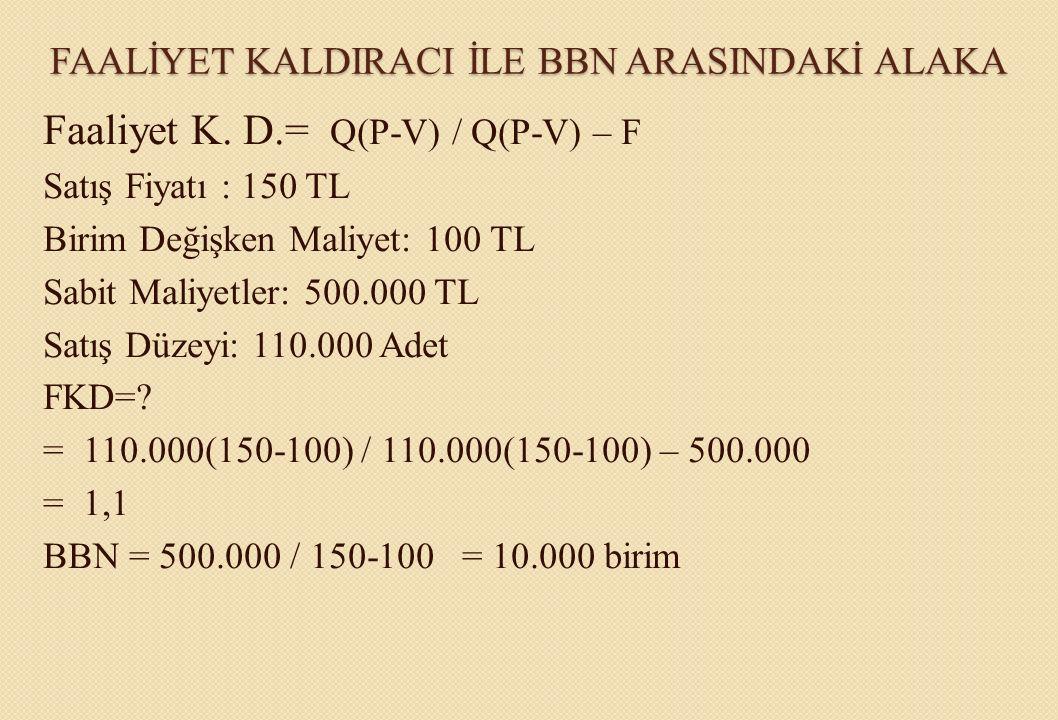 FAALİYET KALDIRACI İLE BBN ARASINDAKİ ALAKA Faaliyet K. D.= Q(P-V) / Q(P-V) – F Satış Fiyatı : 150 TL Birim Değişken Maliyet: 100 TL Sabit Maliyetler: