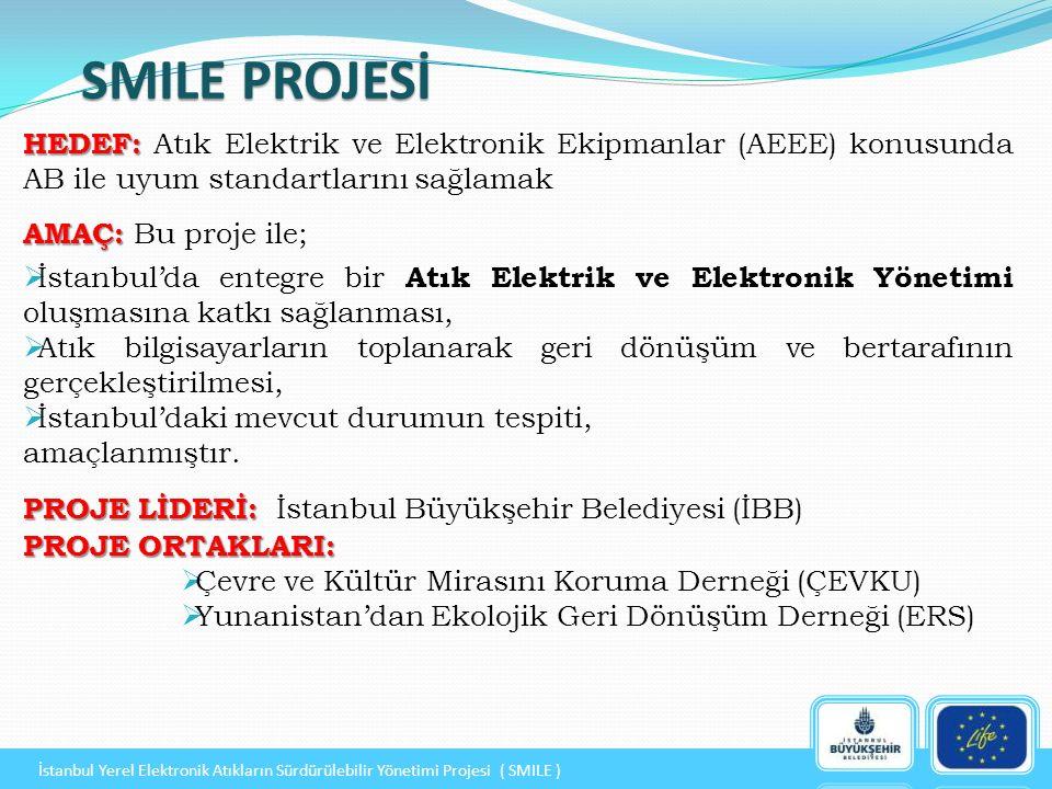 HEDEF: HEDEF: Atık Elektrik ve Elektronik Ekipmanlar (AEEE) konusunda AB ile uyum standartlarını sağlamak AMAÇ: AMAÇ: Bu proje ile;  İstanbul'da entegre bir Atık Elektrik ve Elektronik Yönetimi oluşmasına katkı sağlanması,  Atık bilgisayarların toplanarak geri dönüşüm ve bertarafının gerçekleştirilmesi,  İstanbul'daki mevcut durumun tespiti, amaçlanmıştır.