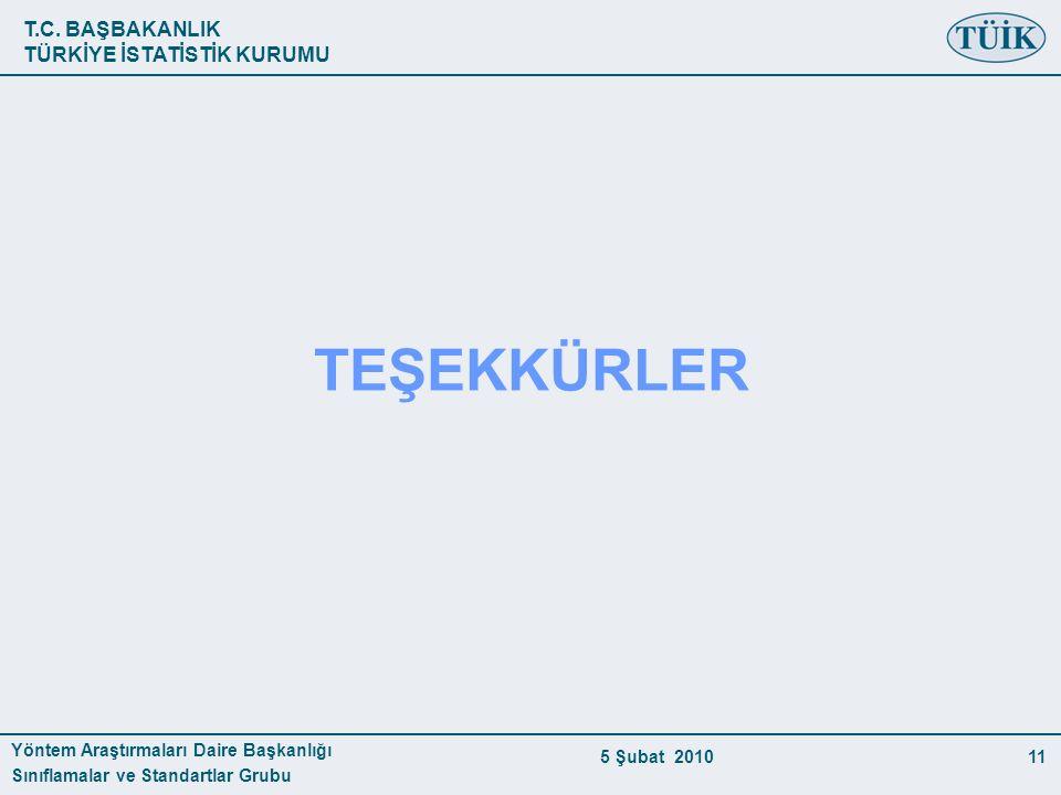 T.C. BAŞBAKANLIK TÜRKİYE İSTATİSTİK KURUMU Yöntem Araştırmaları Daire Başkanlığı Sınıflamalar ve Standartlar Grubu 5 Şubat 201011 TEŞEKKÜRLER