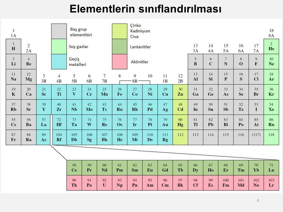 45 7A Grubu Elementleri (Halojenler) (ns 2 np 5, n  2) Hepsi ametaldir.