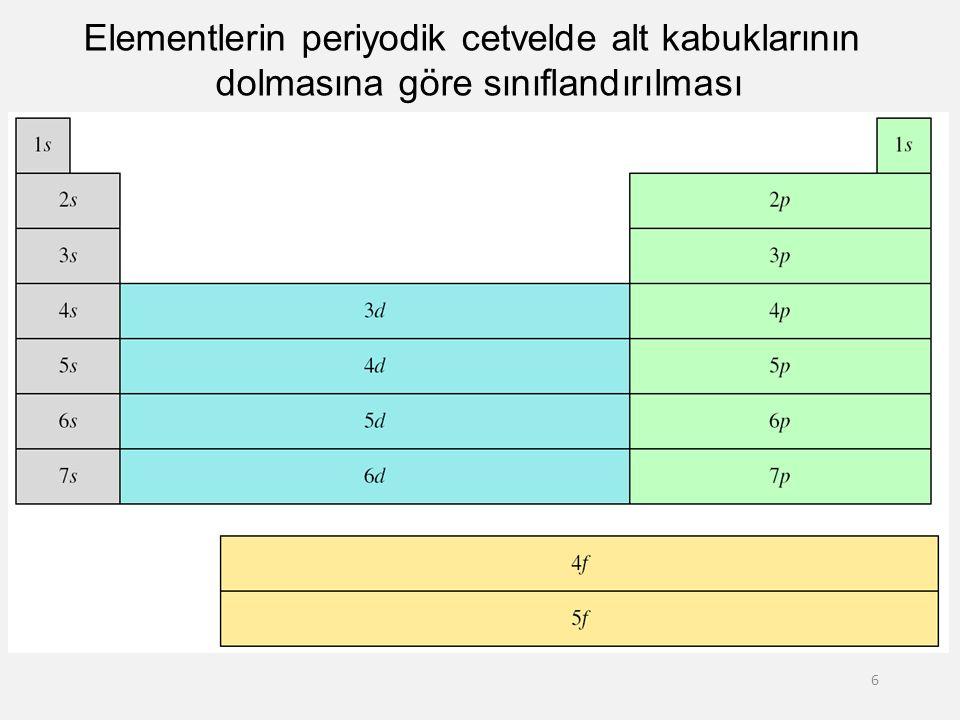 Örnek Oksijen ve kükürt atomlarından hangisinin birinci iyonlaşma enerjisi daha düşüktür.