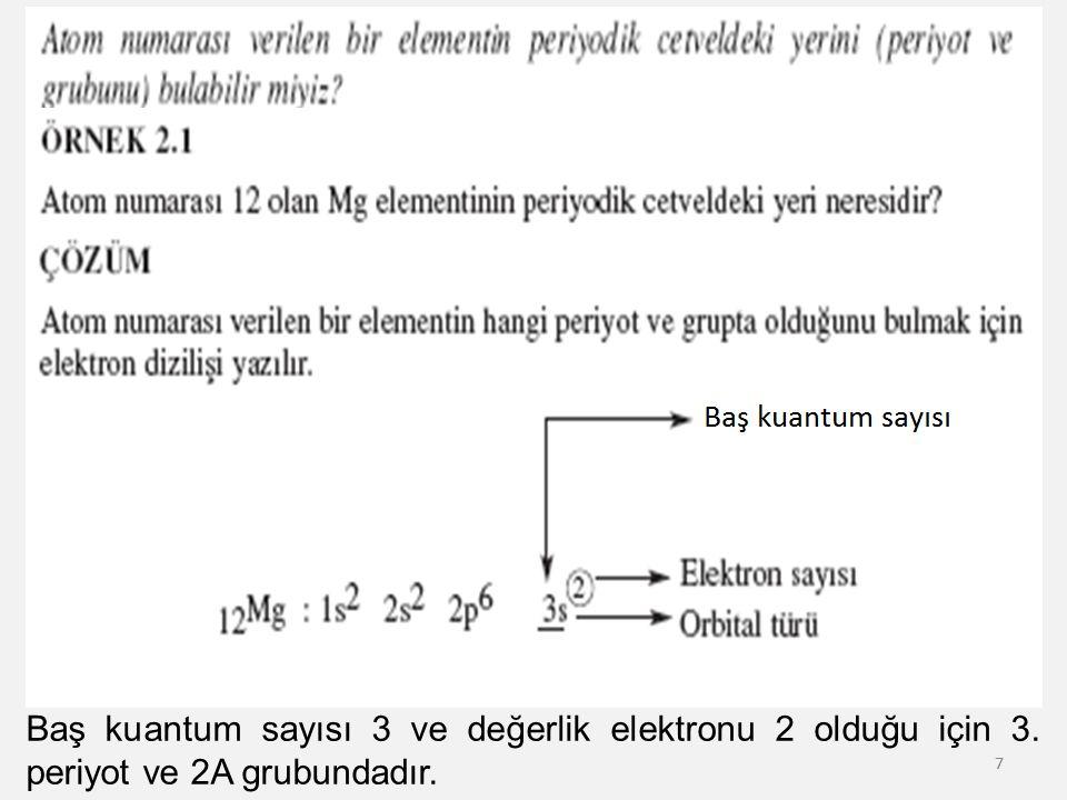 18 Atom yarıçapının atom numarasına göre değişimi