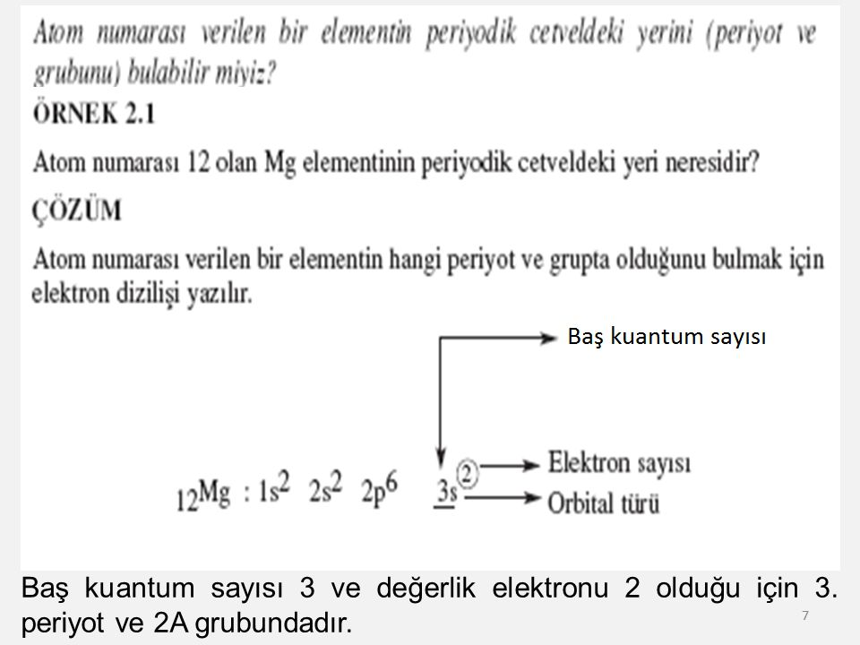 28 F (g) + e - X - (g) O (g) + e - O - (g)  H = -328 kJ/mol (salınan enerji) Eİ = +328 kJ/mol  H = -141 kJ/mol (salınan enerji) Eİ = +141 kJ/mol O - (g) + e - O 2- (g)  H = +780 kJ/mol (gereken enerji) Eİ = -780 kJ/mol Oksijen atomunun Eİ'si pozitiftir (ekzotermik).
