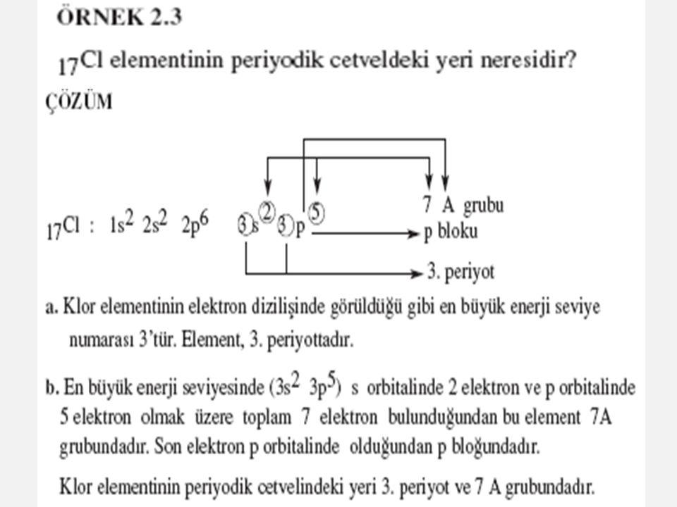 49 Her iki grup elementlerinin de en dış kabuğu olan s orbitalinde tek elektronu vardır.