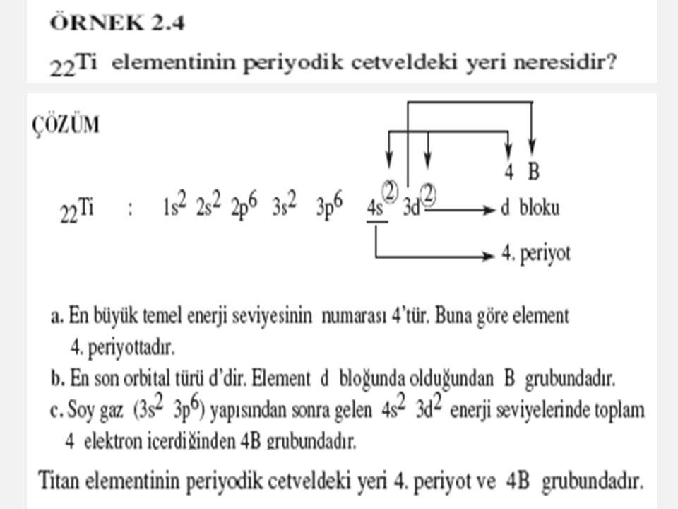 50 Bir periyot boyunca oksitlerin özellikleri bazikasidik Oksijen, 1A ve 2A grubu ya da Al gibi düşük iyonlaşma enerjili metallerle reaksiyona girdiğinde kararlı iyonik bileşikler oluşturur (Na 2 O, MgO ve Al 2 O 3 ).