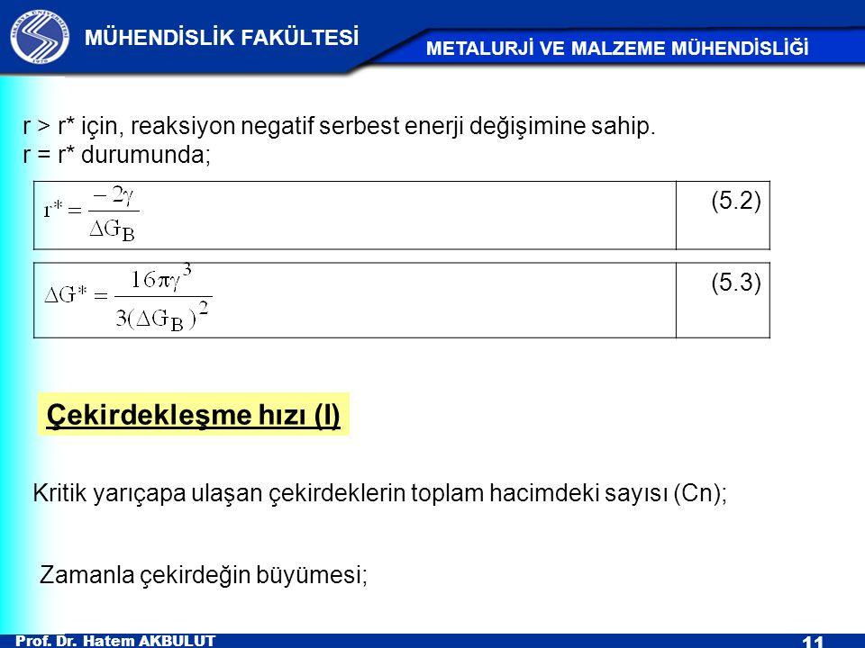 Prof. Dr. Hatem AKBULUT 11 MÜHENDİSLİK FAKÜLTESİ METALURJİ VE MALZEME MÜHENDİSLİĞİ r > r* için, reaksiyon negatif serbest enerji değişimine sahip. r =