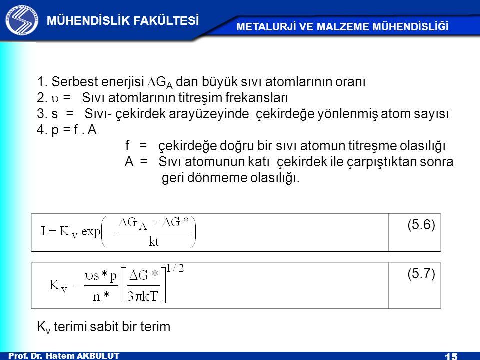 Prof. Dr. Hatem AKBULUT 15 MÜHENDİSLİK FAKÜLTESİ METALURJİ VE MALZEME MÜHENDİSLİĞİ 1. Serbest enerjisi  G A dan büyük sıvı atomlarının oranı 2.  = S