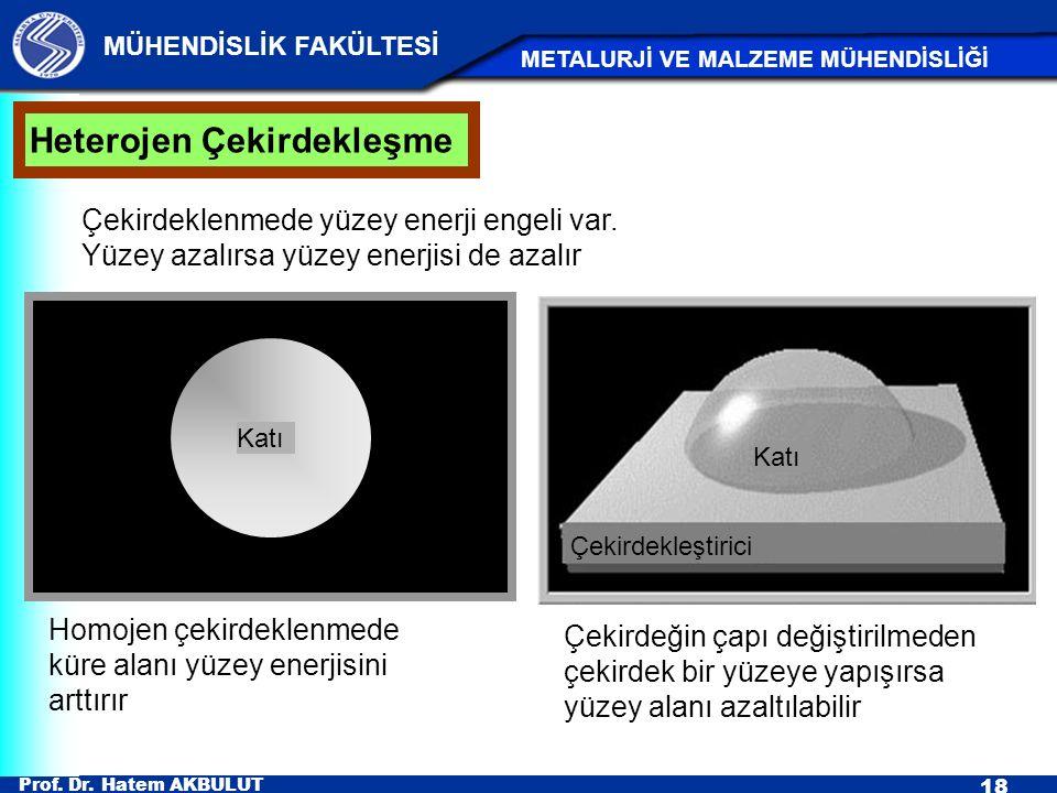 Prof. Dr. Hatem AKBULUT 18 MÜHENDİSLİK FAKÜLTESİ METALURJİ VE MALZEME MÜHENDİSLİĞİ Çekirdeklenmede yüzey enerji engeli var. Yüzey azalırsa yüzey enerj