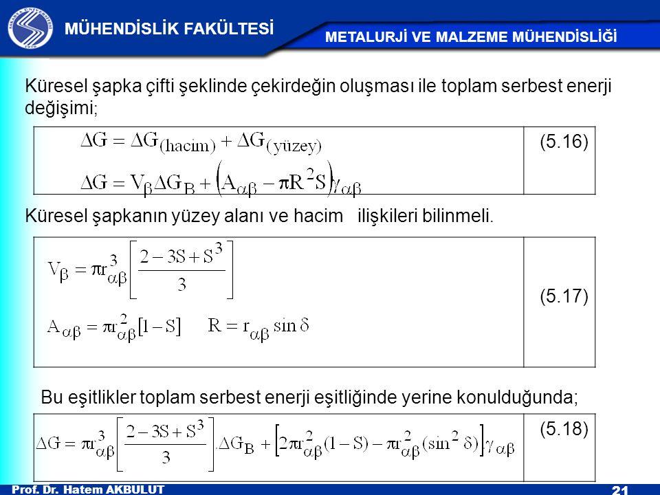 Prof. Dr. Hatem AKBULUT 21 MÜHENDİSLİK FAKÜLTESİ METALURJİ VE MALZEME MÜHENDİSLİĞİ Küresel şapkanın yüzey alanı ve hacim ilişkileri bilinmeli. (5.17)