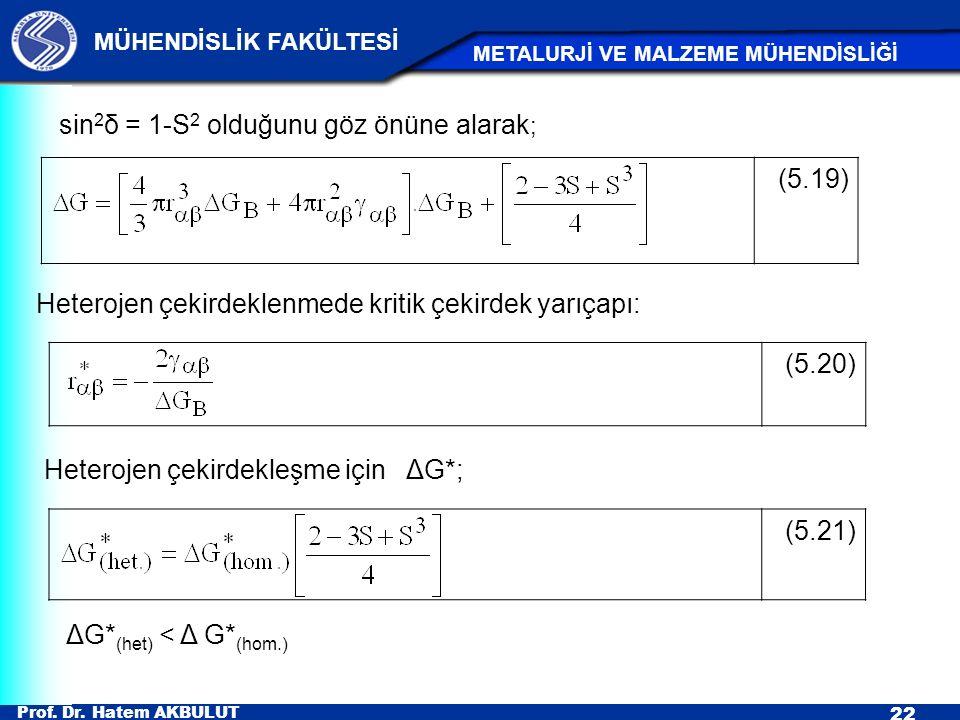 Prof. Dr. Hatem AKBULUT 22 MÜHENDİSLİK FAKÜLTESİ METALURJİ VE MALZEME MÜHENDİSLİĞİ Heterojen çekirdeklenmede kritik çekirdek yarıçapı: (5.20) Heteroje