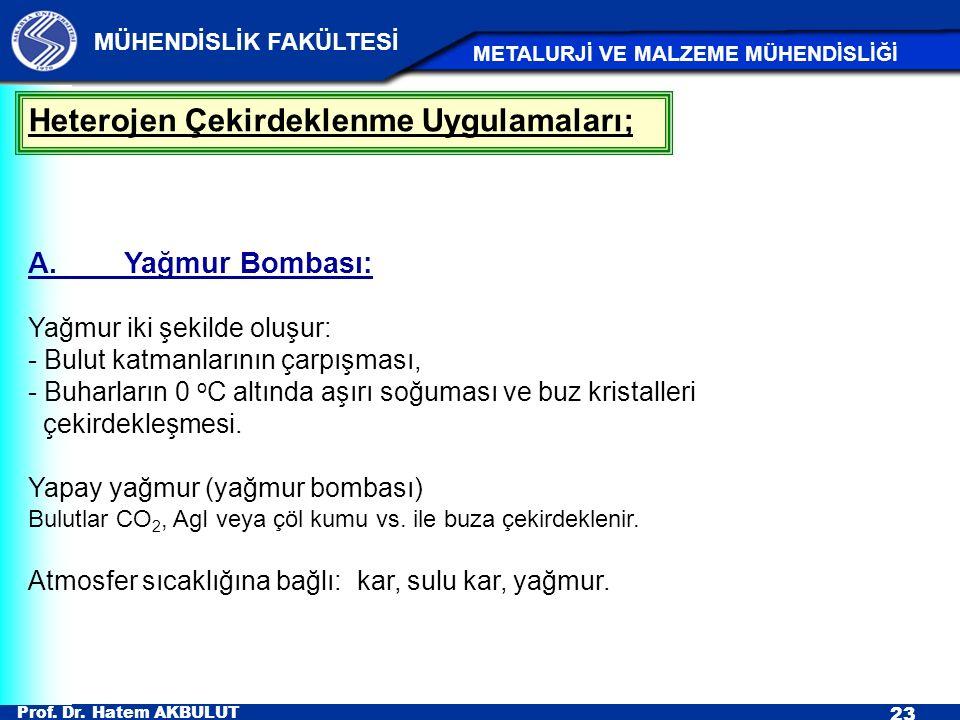 Prof. Dr. Hatem AKBULUT 23 MÜHENDİSLİK FAKÜLTESİ METALURJİ VE MALZEME MÜHENDİSLİĞİ Heterojen Çekirdeklenme Uygulamaları; A.Yağmur Bombası: Yağmur iki