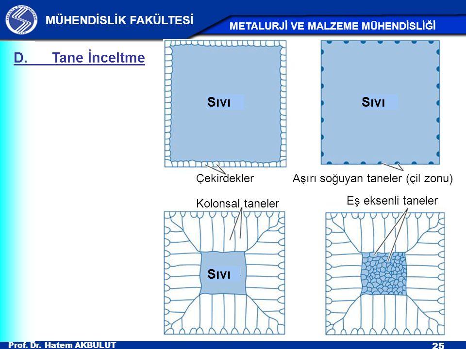 Prof. Dr. Hatem AKBULUT 25 MÜHENDİSLİK FAKÜLTESİ METALURJİ VE MALZEME MÜHENDİSLİĞİ D. Tane İnceltme ÇekirdeklerAşırı soğuyan taneler (çil zonu) Eş eks