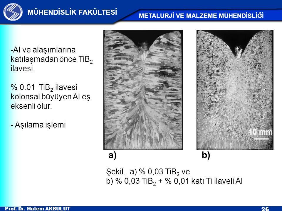 Prof. Dr. Hatem AKBULUT 26 MÜHENDİSLİK FAKÜLTESİ METALURJİ VE MALZEME MÜHENDİSLİĞİ -Al ve alaşımlarına katılaşmadan önce TiB 2 ilavesi. % 0.01TiB 2 il