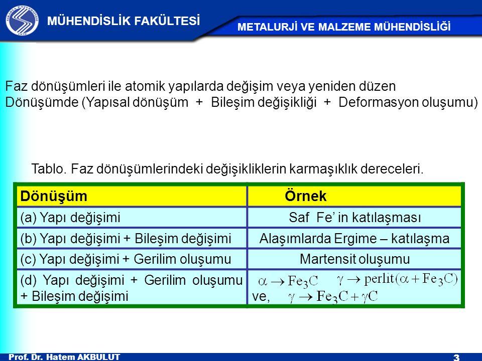 Prof. Dr. Hatem AKBULUT 3 MÜHENDİSLİK FAKÜLTESİ METALURJİ VE MALZEME MÜHENDİSLİĞİ Faz dönüşümleri ile atomik yapılarda değişim veya yeniden düzen Dönü