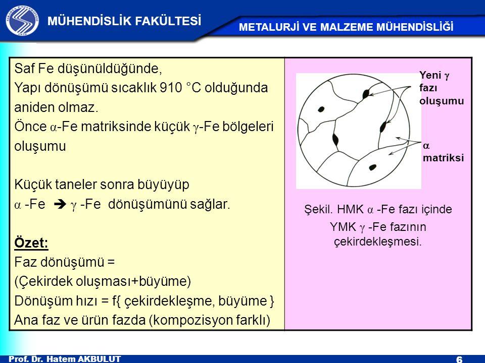 Prof. Dr. Hatem AKBULUT 6 MÜHENDİSLİK FAKÜLTESİ METALURJİ VE MALZEME MÜHENDİSLİĞİ Saf Fe düşünüldüğünde, Yapı dönüşümü sıcaklık 910 °C olduğunda anide