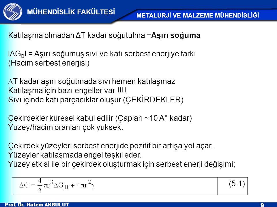 Prof. Dr. Hatem AKBULUT 9 MÜHENDİSLİK FAKÜLTESİ METALURJİ VE MALZEME MÜHENDİSLİĞİ Katılaşma olmadan ΔT kadar soğutulma =Aşırı soğuma lΔG B l = Aşırı s
