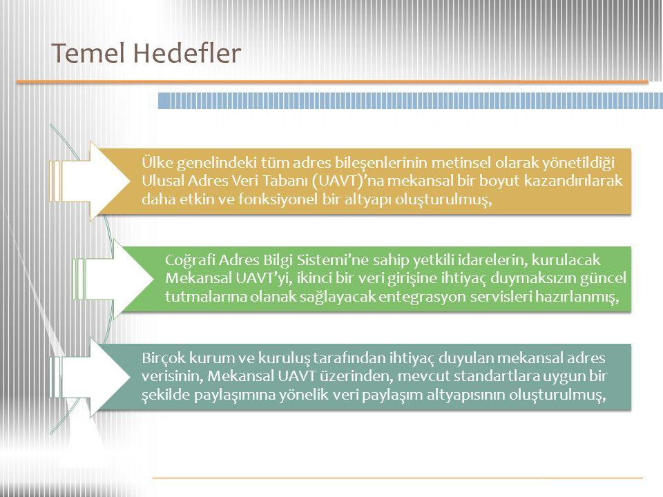 Temel Hedefler Ülke genelindeki tüm adres bileşenlerinin metinsel olarak yönetildiği Ulusal Adres Veri Tabanı (UAVT)'na mekansal bir boyut kazandırıla