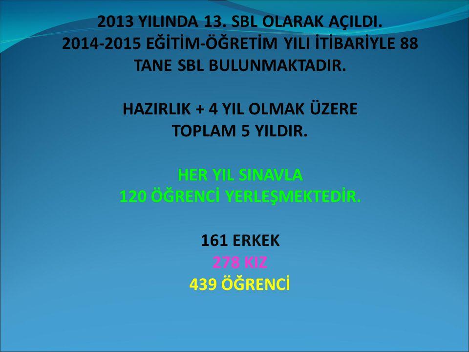 2013 YILINDA 13.SBL OLARAK AÇILDI.