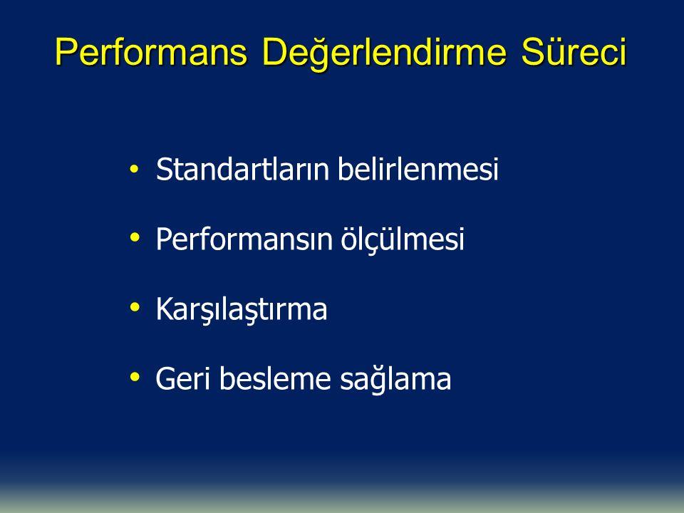 Performans Değerlendirme Süreci Standartların belirlenmesi Performansın ölçülmesi Karşılaştırma Geri besleme sağlama