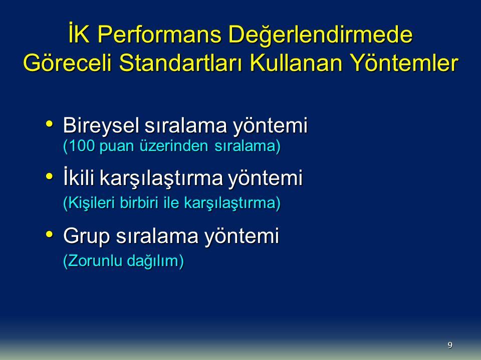 9 İK Performans Değerlendirmede Göreceli Standartları Kullanan Yöntemler Bireysel sıralama yöntemi Bireysel sıralama yöntemi (100 puan üzerinden sıral