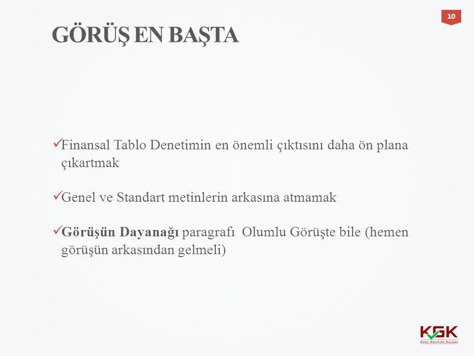 Finansal Tablo Denetimin en önemli çıktısını daha ön plana çıkartmak Genel ve Standart metinlerin arkasına atmamak Görüşün Dayanağı paragrafı Olumlu G
