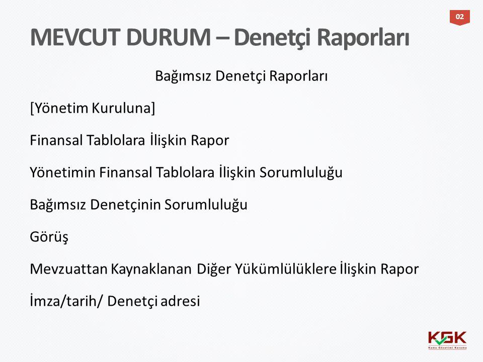 Bağımsız Denetçi Raporları [Yönetim Kuruluna] Finansal Tablolara İlişkin Rapor Yönetimin Finansal Tablolara İlişkin Sorumluluğu Bağımsız Denetçinin So