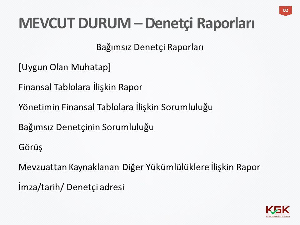 Bağımsız Denetçi Raporları [Uygun Olan Muhatap] Finansal Tablolara İlişkin Rapor Yönetimin Finansal Tablolara İlişkin Sorumluluğu Bağımsız Denetçinin