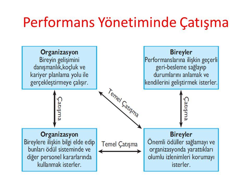 360 derece performans değerlendirme yöntemini birçok büyük örgütün uyguladığı ifade edilmektedir.
