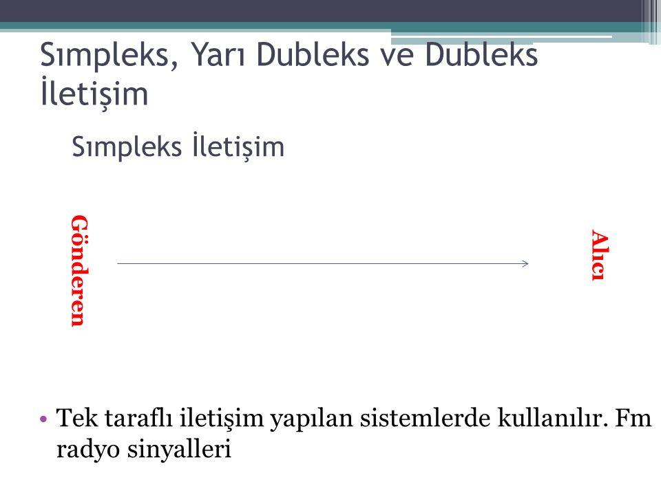 Sımpleks, Yarı Dubleks ve Dubleks İletişim Gönderen Alıcı Tek taraflı iletişim yapılan sistemlerde kullanılır.